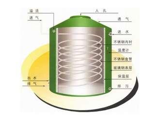 保温不锈钢水箱